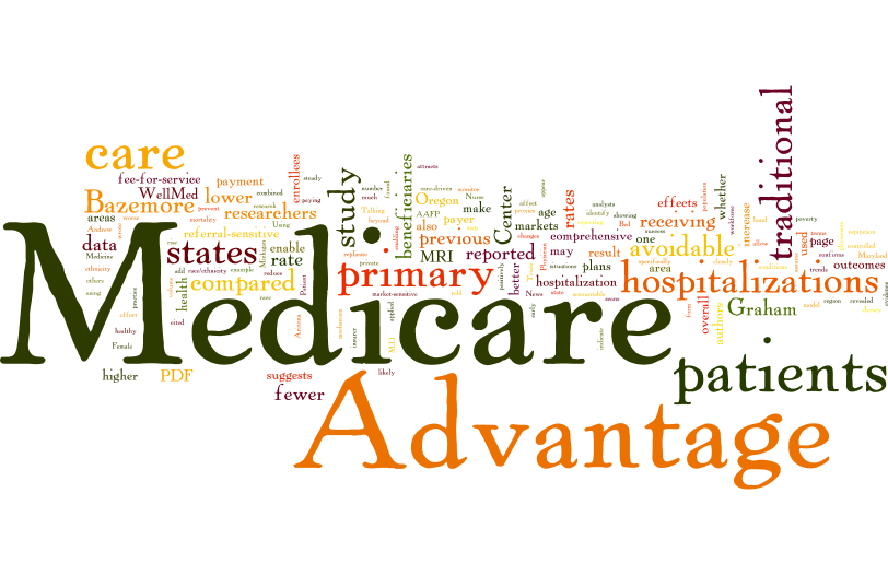 Does Medicare Advantage Reduce Avoidable Hospitalization?