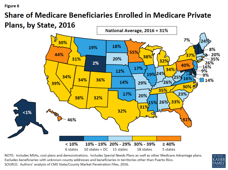 Medicare Advantage Market Update