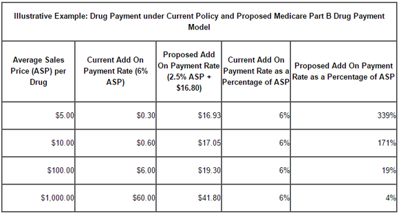 New Plan Aims to Curb Medicare Drug Inflation